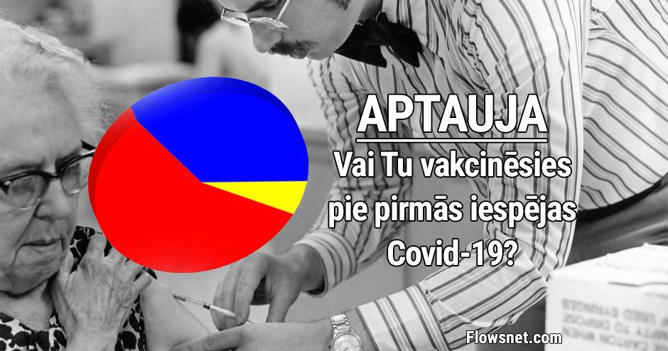 Vai Tu vakcinēsies pie pirmās iespējas Covid-19?