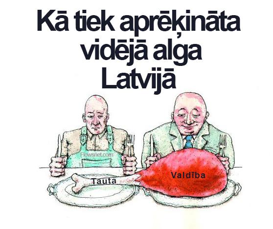 Kā tiek aprēķināta vidējā alga Latvijā!